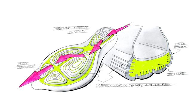 Nike LunarEpic Flyknit 14